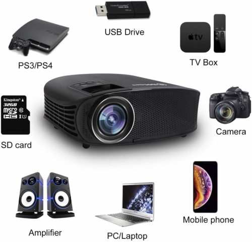 DHAWS 3800LM | Office Projectors