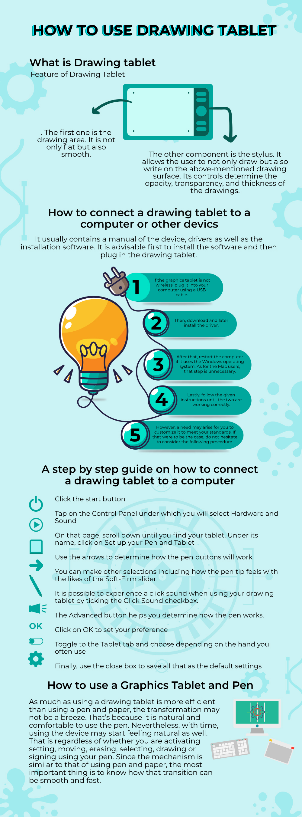 Infographic How to Use Drawing Table